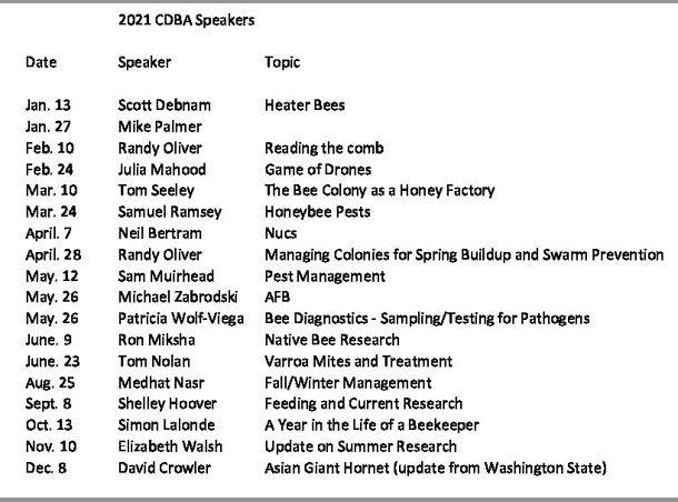 2021 CDBA speakers